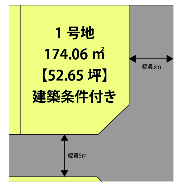 1号地区画図